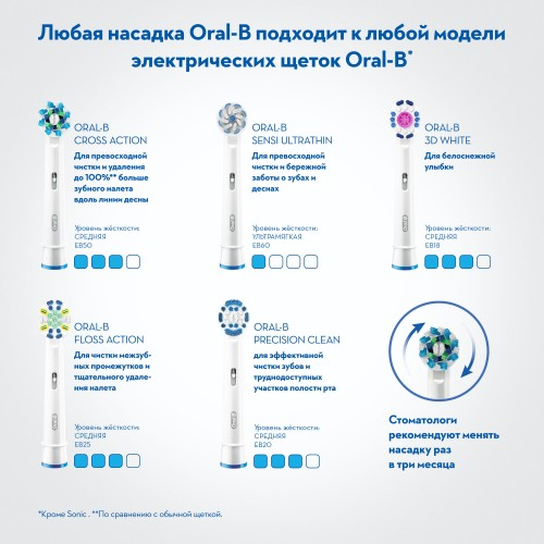 Электрическая зубная щетка Oral-B Genius 10000N Special Edition Sensi Lotus White D701.515.6XC
