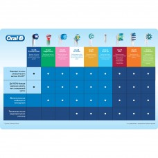 Э/щетка ORAL-B Vitality Cross Action D12.513 Футбол